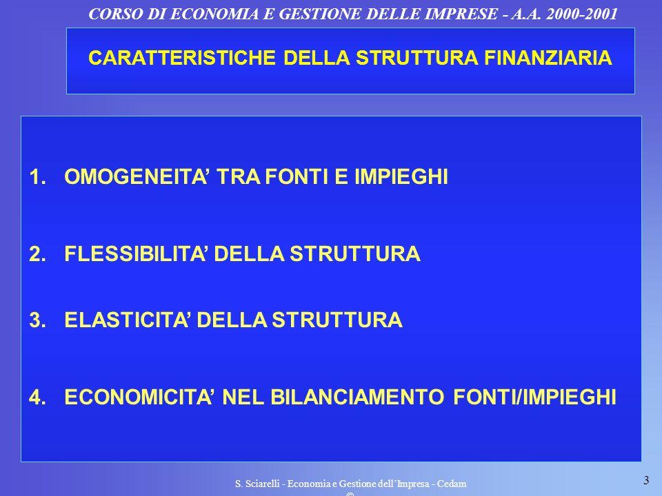 3 S. Sciarelli - Economia e Gestione dellImpresa - Cedam CORSO DI ECONOMIA E GESTIONE DELLE IMPRESE - A.A. 2000-2001 CARATTERISTICHE DELLA STRUTTURA F