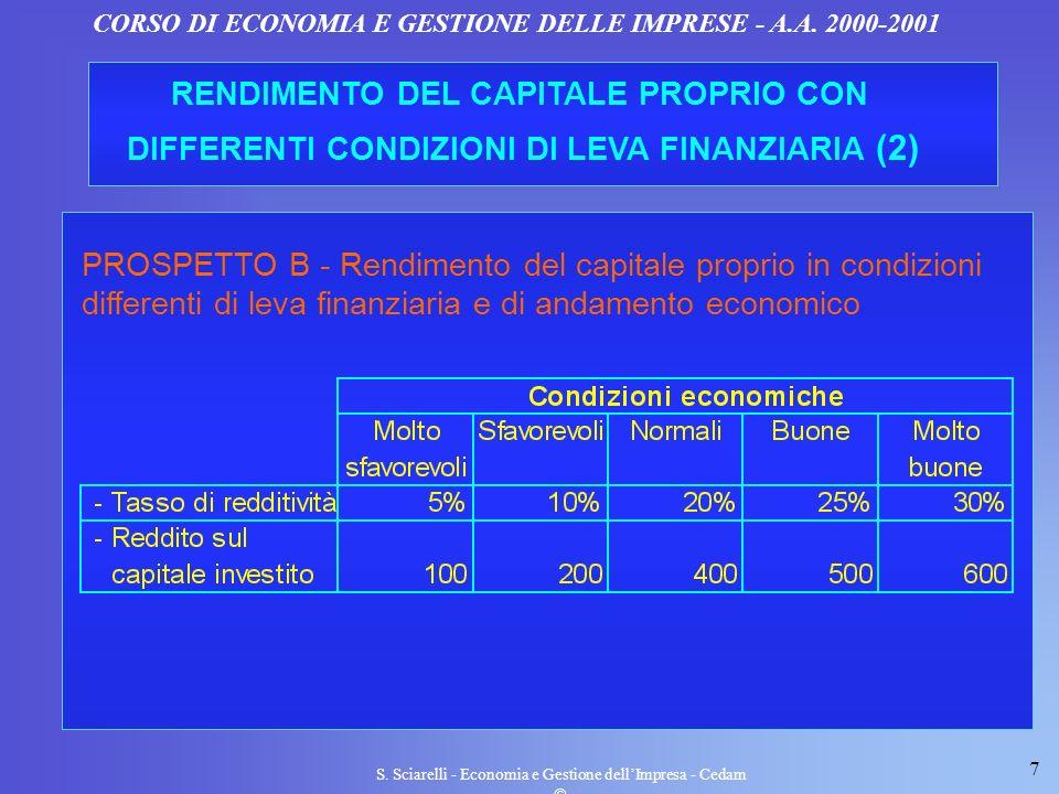 7 S. Sciarelli - Economia e Gestione dellImpresa - Cedam CORSO DI ECONOMIA E GESTIONE DELLE IMPRESE - A.A. 2000-2001 RENDIMENTO DEL CAPITALE PROPRIO C