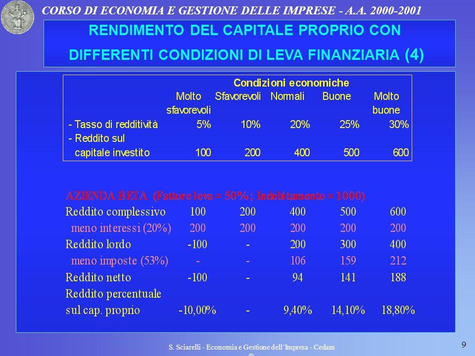 9 S. Sciarelli - Economia e Gestione dellImpresa - Cedam CORSO DI ECONOMIA E GESTIONE DELLE IMPRESE - A.A. 2000-2001 RENDIMENTO DEL CAPITALE PROPRIO C