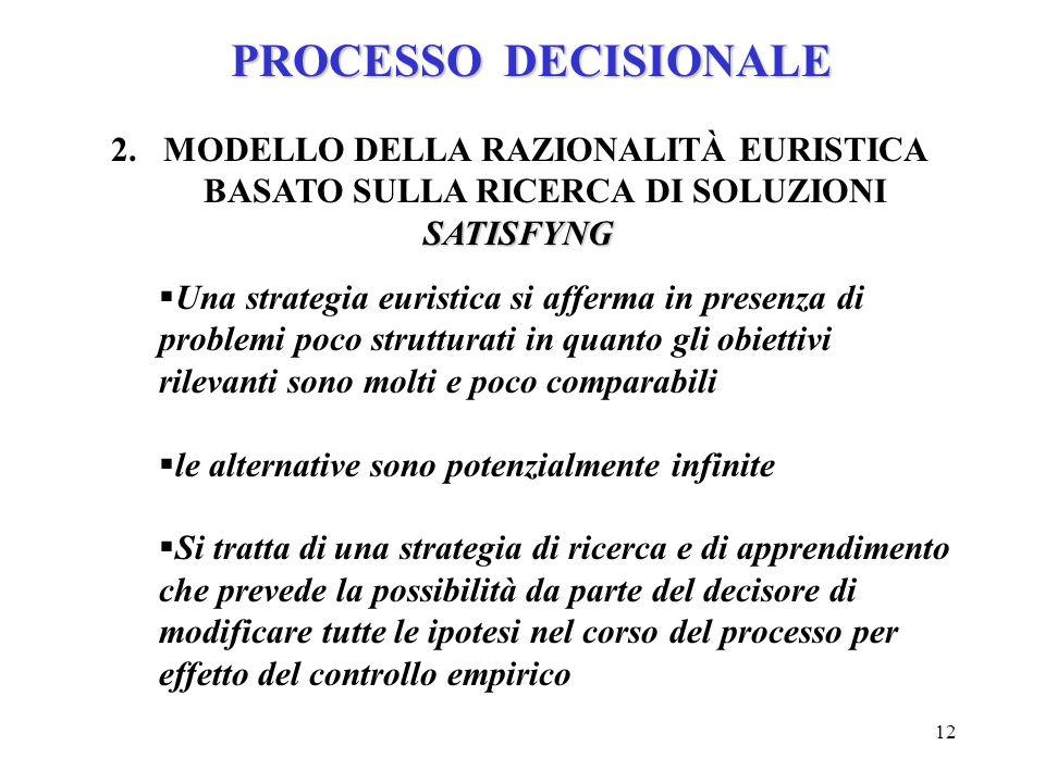 12 PROCESSO DECISIONALE 2.MODELLO DELLA RAZIONALITÀ EURISTICA BASATO SULLA RICERCA DI SOLUZIONISATISFYNG Una strategia euristica si afferma in presenz