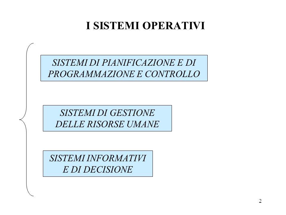 3 I SISTEMI OPERATIVI I sistemi operativi sono sottosistemi di compiti, di modalità del loro svolgimento e di tecniche individuati con riferimento a funzioni (osservabili in termini di processi) tipicamente trasversali o diffusi rispetto allarticolazione dei compiti e degli organi definiti dalla struttura organizzativa.