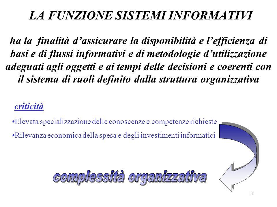 1 LA FUNZIONE SISTEMI INFORMATIVI ha la finalità dassicurare la disponibilità e lefficienza di basi e di flussi informativi e di metodologie dutilizza