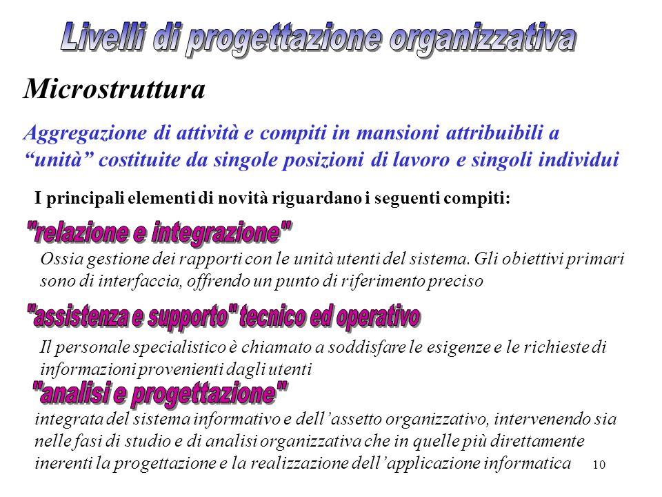 10 Microstruttura Aggregazione di attività e compiti in mansioni attribuibili a unità costituite da singole posizioni di lavoro e singoli individui I