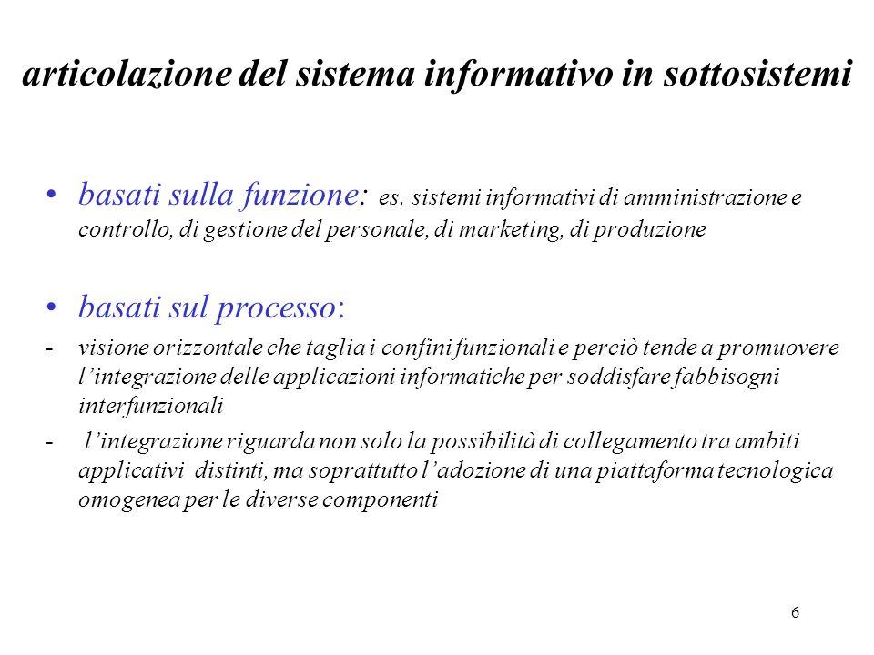 6 basati sulla funzione: es. sistemi informativi di amministrazione e controllo, di gestione del personale, di marketing, di produzione basati sul pro