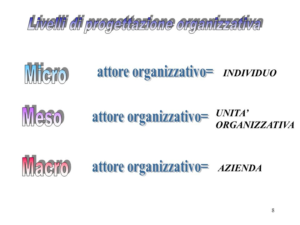 9 Macrostruttura Assetto di divisione del lavoro e di coordinamento tra le principali unità organizzative dellimpresa.