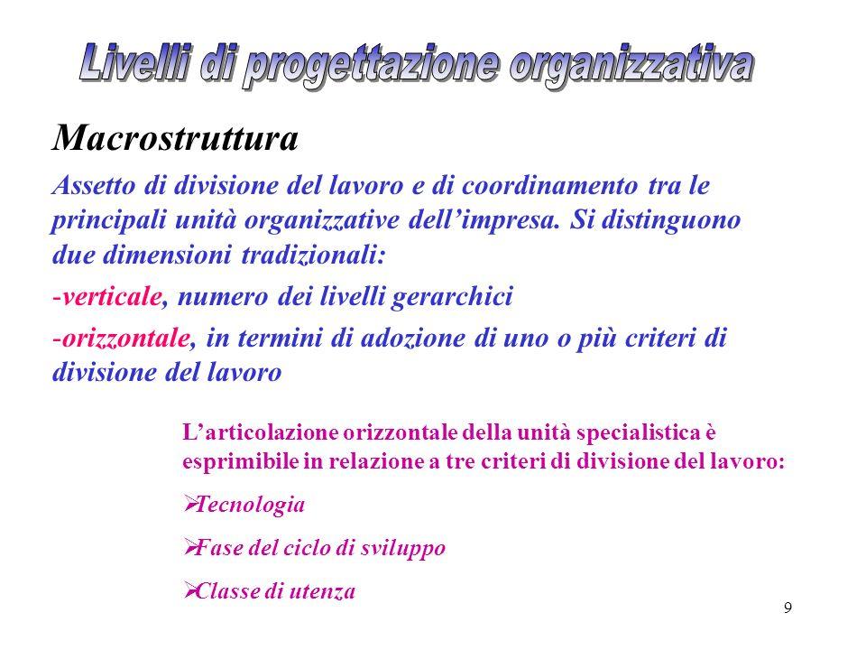 9 Macrostruttura Assetto di divisione del lavoro e di coordinamento tra le principali unità organizzative dellimpresa. Si distinguono due dimensioni t