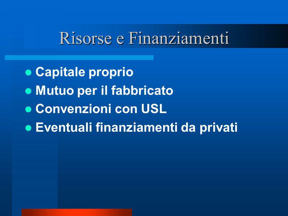 Risorse e Finanziamenti Capitale proprio Mutuo per il fabbricato Convenzioni con USL Eventuali finanziamenti da privati