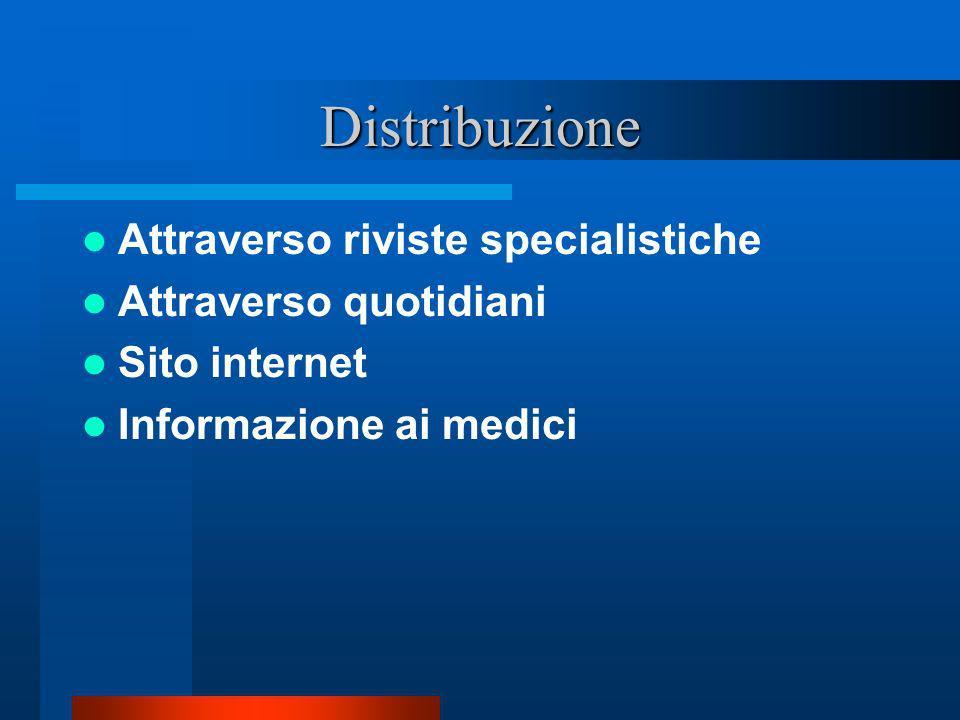 Distribuzione Attraverso riviste specialistiche Attraverso quotidiani Sito internet Informazione ai medici