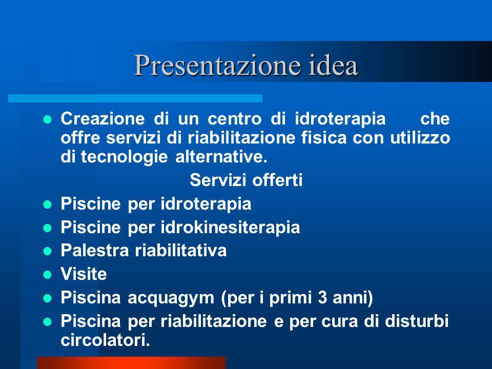 Presentazione idea Creazione di un centro di idroterapia che offre servizi di riabilitazione fisica con utilizzo di tecnologie alternative. Servizi of