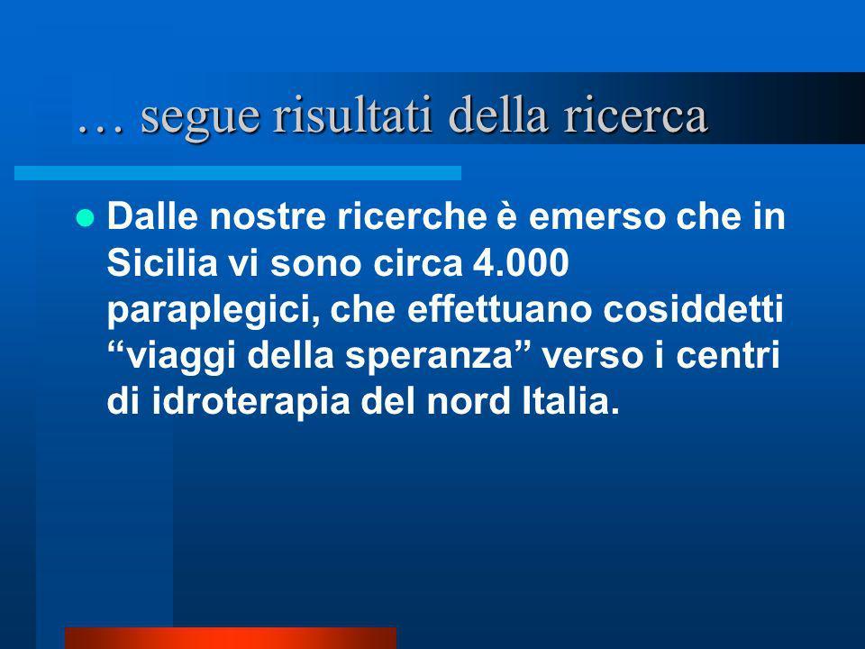 … segue risultati della ricerca Dalle nostre ricerche è emerso che in Sicilia vi sono circa 4.000 paraplegici, che effettuano cosiddetti viaggi della