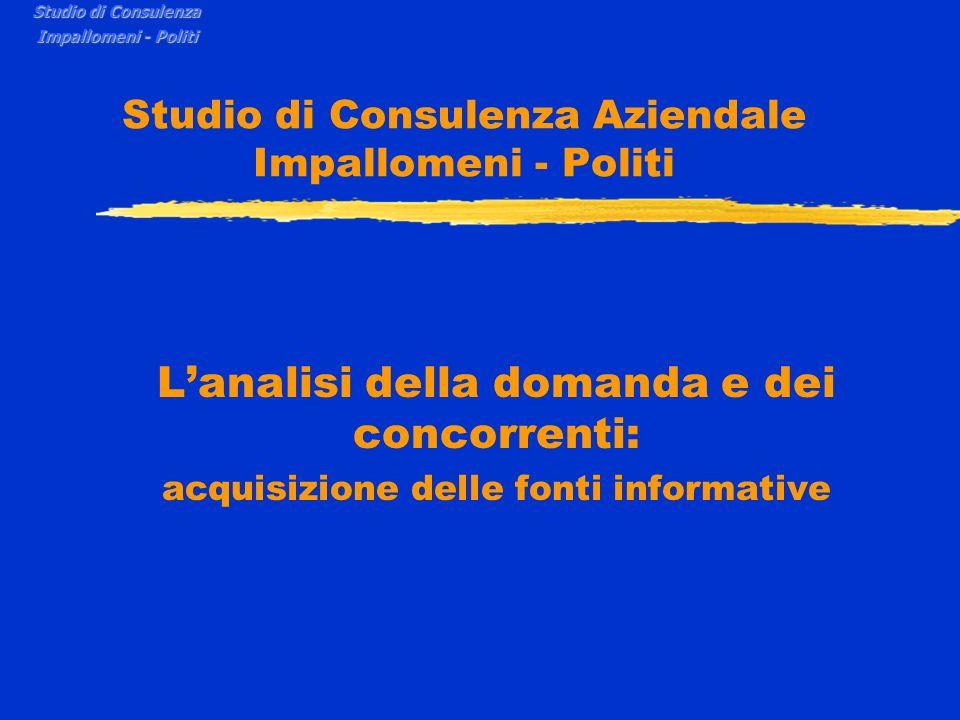 Studio di Consulenza Aziendale Impallomeni - Politi Lanalisi della domanda e dei concorrenti: acquisizione delle fonti informative Studio di Consulenz