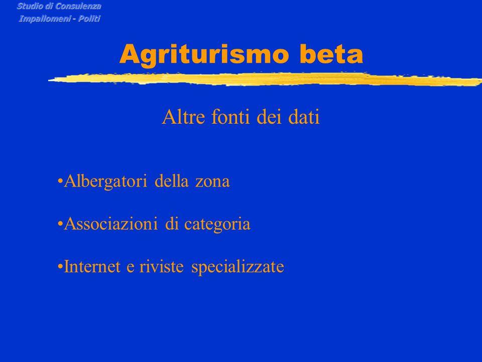 Agriturismo beta Altre fonti dei dati Albergatori della zona Associazioni di categoria Internet e riviste specializzate Studio di Consulenza Impallome