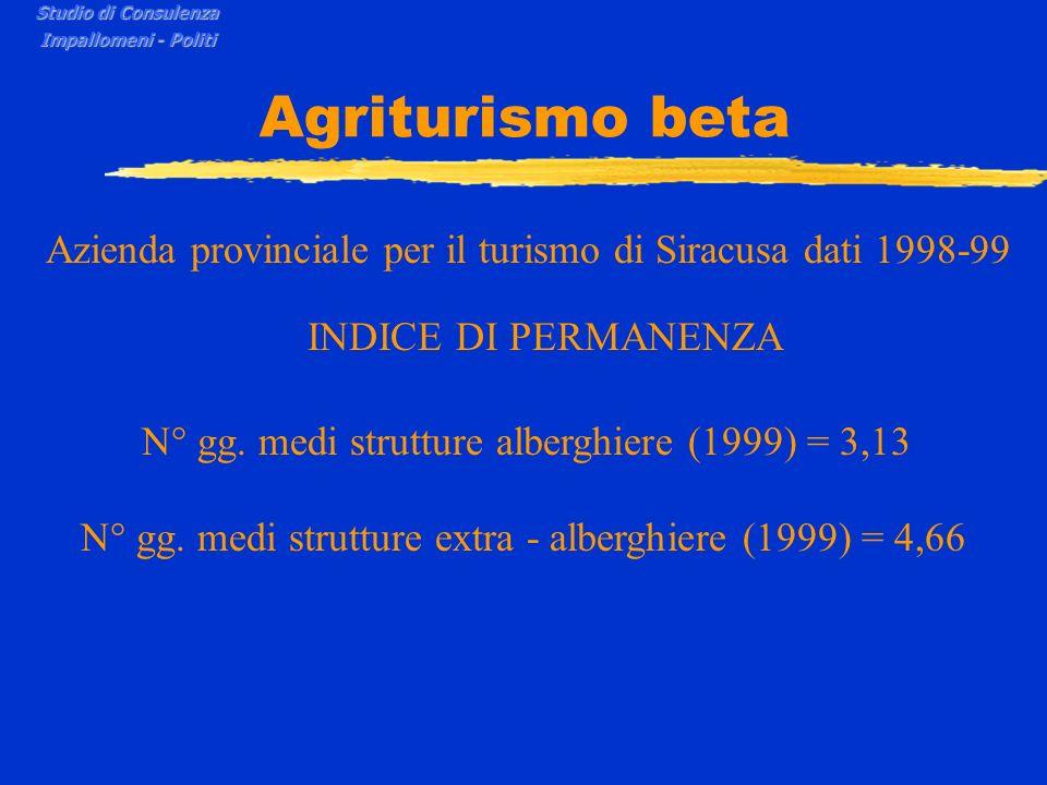 Agriturismo beta Azienda provinciale per il turismo di Siracusa dati 1998-99 N° gg. medi strutture alberghiere (1999) = 3,13 N° gg. medi strutture ext