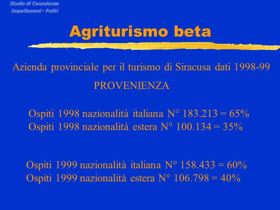 Agriturismo beta Azienda provinciale per il turismo di Siracusa dati 1998-99 Ospiti 1998 nazionalità italiana N° 183.213 = 65% Ospiti 1998 nazionalità