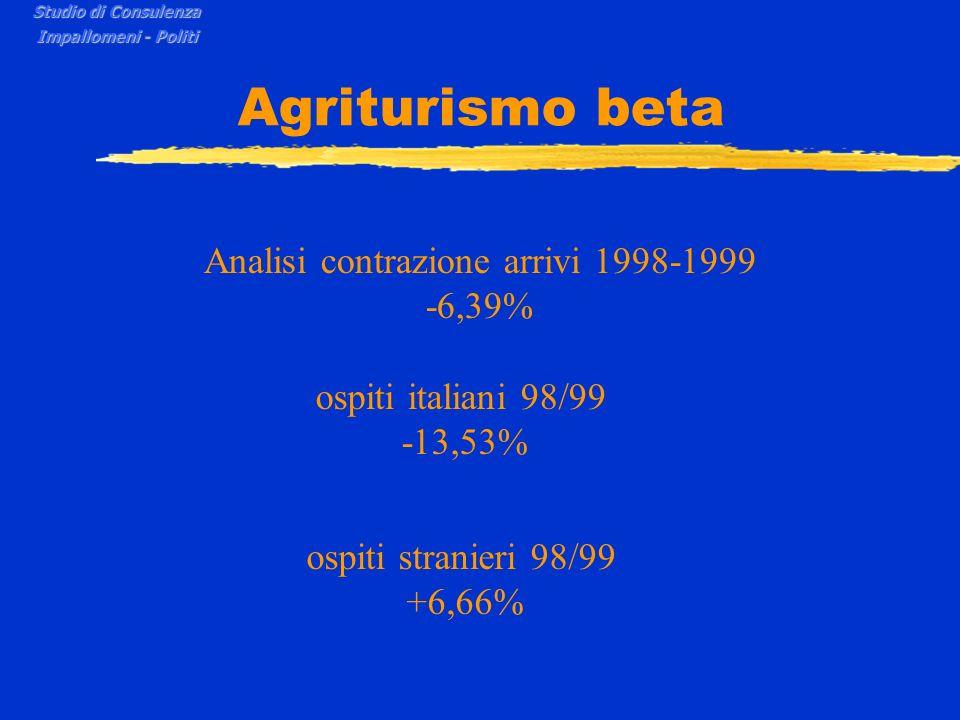 Agriturismo beta Analisi contrazione arrivi 1998-1999 -6,39% ospiti italiani 98/99 -13,53% ospiti stranieri 98/99 +6,66% Studio di Consulenza Impallom