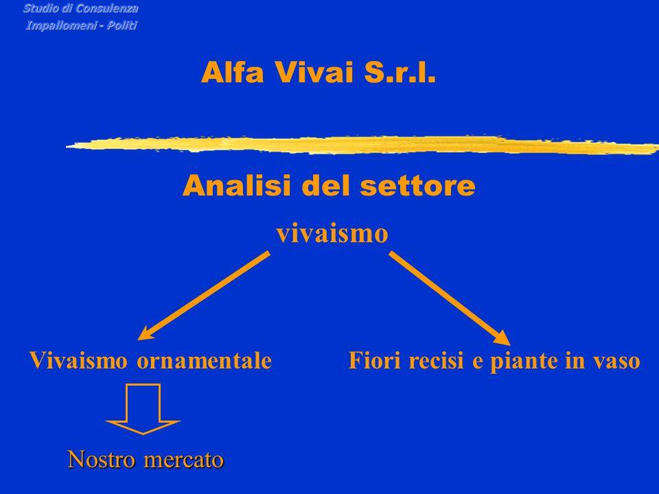 Alfa Vivai S.r.l. Analisi del settore Vivaismo ornamentaleFiori recisi e piante in vaso Nostro mercato vivaismo Studio di Consulenza Impallomeni - Pol