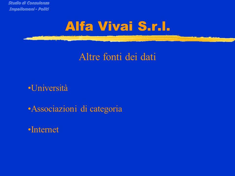Alfa Vivai S.r.l.Non esistono dati documentali sul prato a zolle .