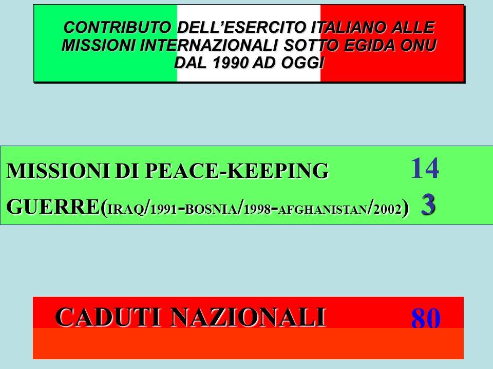 CADUTI NAZIONALI 80 CONTRIBUTO DELLESERCITO ITALIANO ALLE MISSIONI INTERNAZIONALI SOTTO EGIDA ONU DAL 1990 AD OGGI CONTRIBUTO DELLESERCITO ITALIANO AL