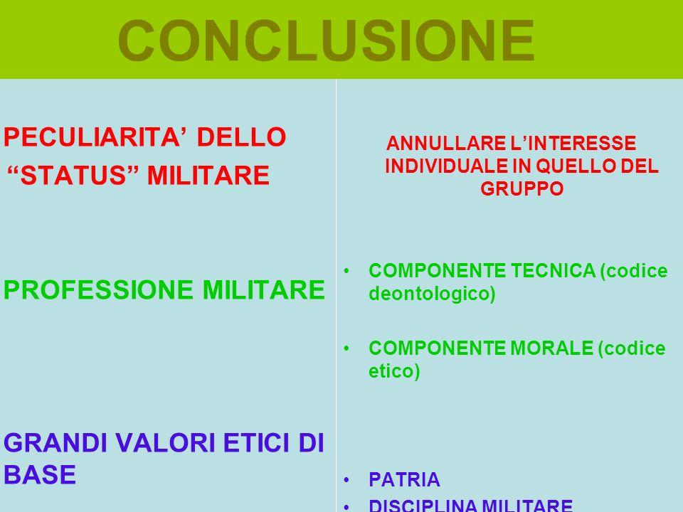 CONCLUSIONE PECULIARITA DELLO STATUS MILITARE PROFESSIONE MILITARE GRANDI VALORI ETICI DI BASE ANNULLARE LINTERESSE INDIVIDUALE IN QUELLO DEL GRUPPO C