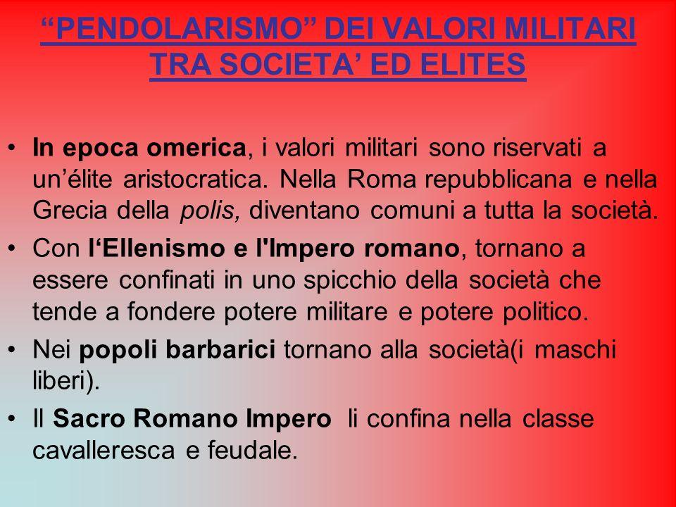 PENDOLARISMO DEI VALORI MILITARI TRA SOCIETA ED ELITES In epoca omerica, i valori militari sono riservati a unélite aristocratica. Nella Roma repubbli