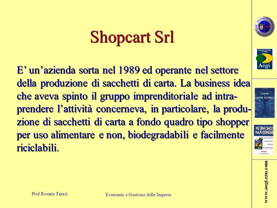 www.aegi.zzn.com Prof.Rosario Faraci Economia e Gestione delle Imprese Piano degli investimenti (in migliaia di lire)