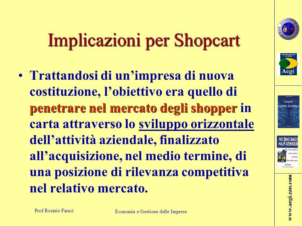 www.aegi.zzn.com Prof.Rosario Faraci Economia e Gestione delle Imprese Come crescerà la domanda nel mercato obiettivo di Shopcart.