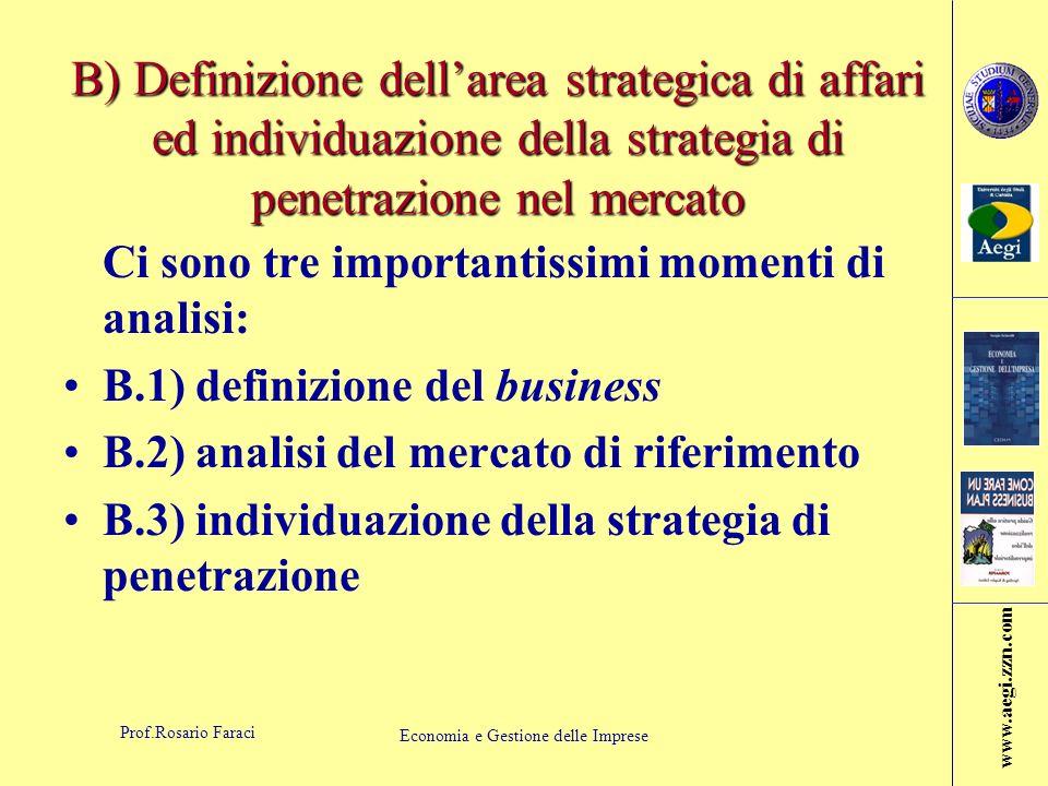 www.aegi.zzn.com Prof.Rosario Faraci Economia e Gestione delle Imprese B.1) Definizione di business Business Funzioni svolte Gruppi di clienti Tecnologie alternative