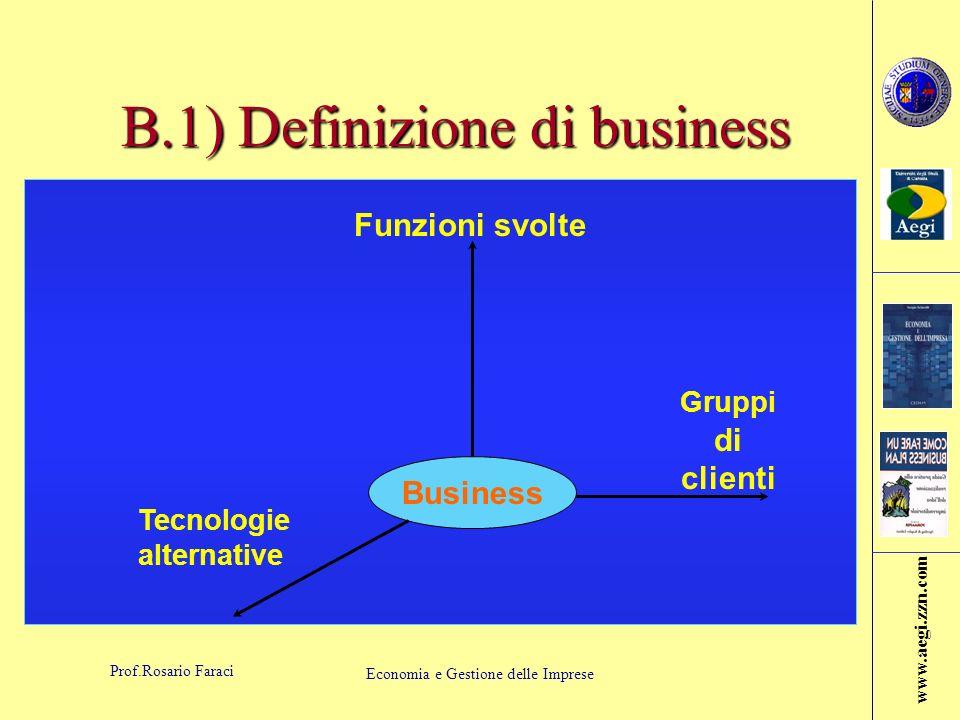 www.aegi.zzn.com Prof.Rosario Faraci Economia e Gestione delle Imprese B.1) Definizione del business della Shopcart Possibili funzioni duso soddisfatte dal prodotto sacchetto in carta.