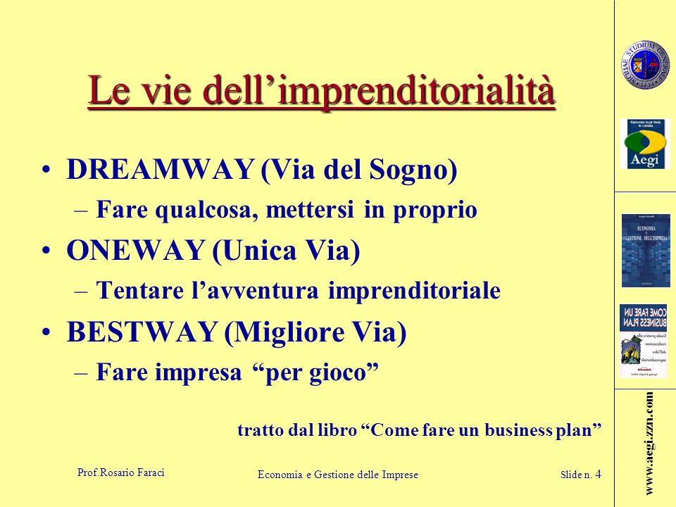 www.aegi.zzn.com Prof.Rosario Faraci Economia e Gestione delle Imprese Slide n. 4 Le vie dellimprenditorialità DREAMWAY (Via del Sogno) –Fare qualcosa