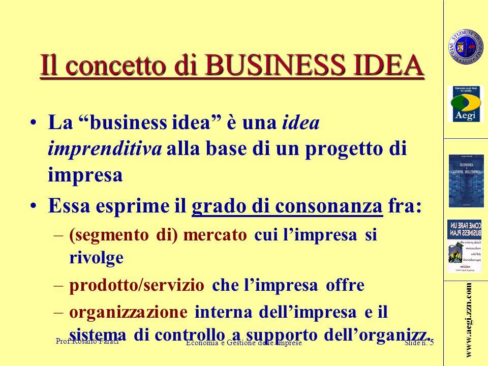 www.aegi.zzn.com Prof.Rosario Faraci Economia e Gestione delle Imprese Slide n. 5 Il concetto di BUSINESS IDEA La business idea è una idea imprenditiv