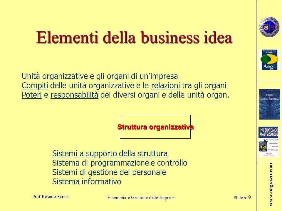 www.aegi.zzn.com Prof.Rosario Faraci Economia e Gestione delle Imprese Slide n. 9 Elementi della business idea Struttura organizzativa Unità organizza