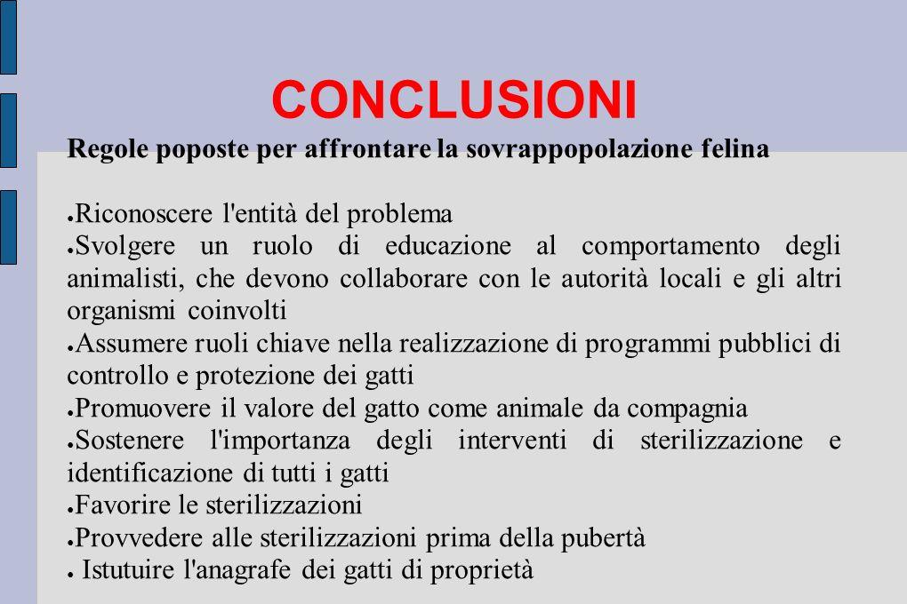 CONCLUSIONI Regole poposte per affrontare la sovrappopolazione felina Riconoscere l'entità del problema Svolgere un ruolo di educazione al comportamen