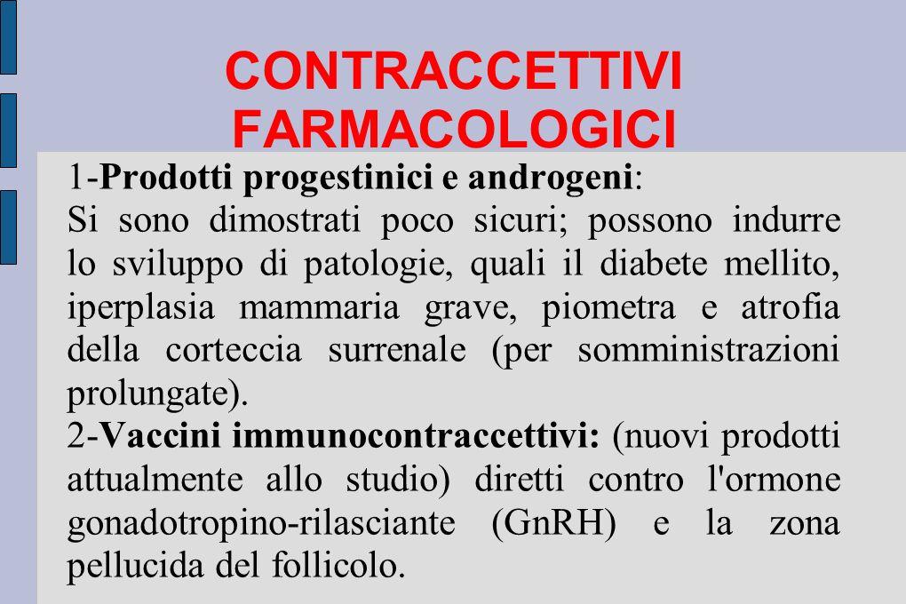 CONTRACCETTIVI FARMACOLOGICI 1-Prodotti progestinici e androgeni: Si sono dimostrati poco sicuri; possono indurre lo sviluppo di patologie, quali il d