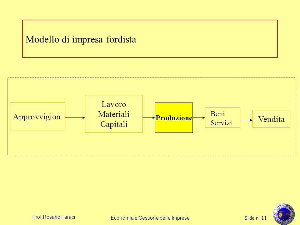 Prof.Rosario Faraci Economia e Gestione delle Imprese Slide n. 11 Modello di impresa fordista Approvvigion. Lavoro Materiali Capitali Produzione Vendi