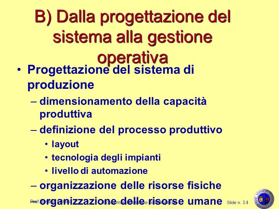 Prof.Rosario Faraci Economia e Gestione delle Imprese Slide n. 14 B) Dalla progettazione del sistema alla gestione operativa Progettazione del sistema