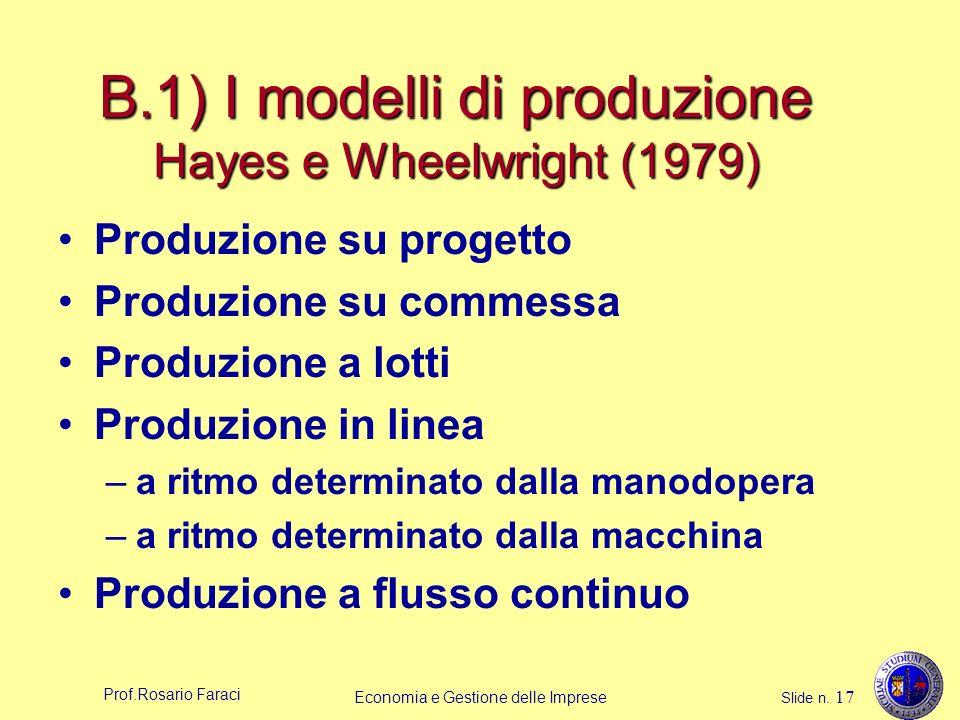 Prof.Rosario Faraci Economia e Gestione delle Imprese Slide n. 17 B.1) I modelli di produzione Hayes e Wheelwright (1979) Produzione su progetto Produ