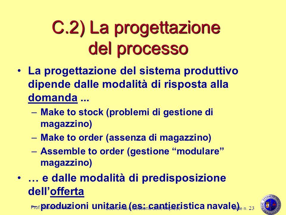 Prof.Rosario Faraci Economia e Gestione delle Imprese Slide n. 23 C.2) La progettazione del processo La progettazione del sistema produttivo dipende d