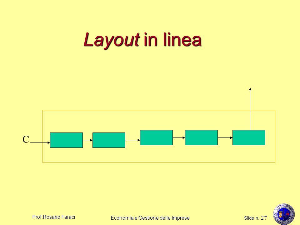 Prof.Rosario Faraci Economia e Gestione delle Imprese Slide n. 27 Layout in linea C