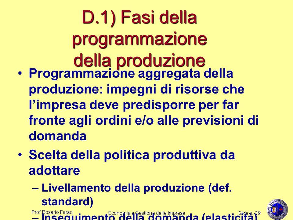 Prof.Rosario Faraci Economia e Gestione delle Imprese Slide n. 29 D.1) Fasi della programmazione della produzione Programmazione aggregata della produ