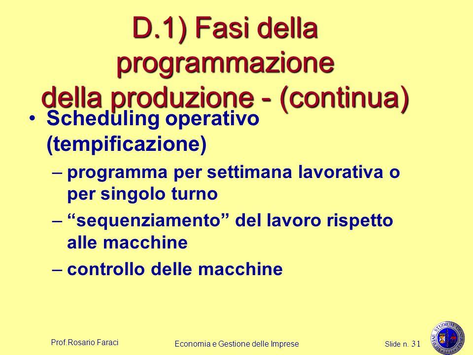 Prof.Rosario Faraci Economia e Gestione delle Imprese Slide n. 31 D.1) Fasi della programmazione della produzione - (continua) Scheduling operativo (t
