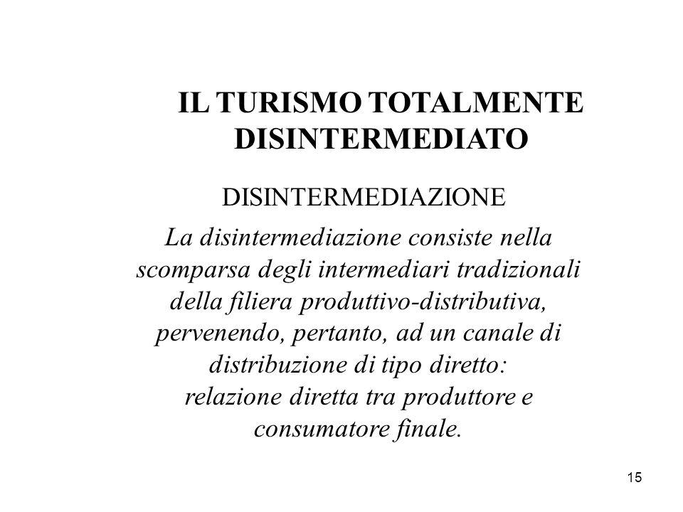 15 IL TURISMO TOTALMENTE DISINTERMEDIATO La disintermediazione consiste nella scomparsa degli intermediari tradizionali della filiera produttivo-distr