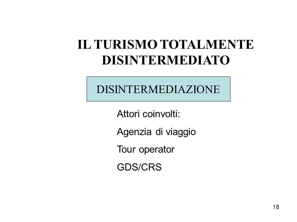16 IL TURISMO TOTALMENTE DISINTERMEDIATO DISINTERMEDIAZIONE Attori coinvolti: Agenzia di viaggio Tour operator GDS/CRS