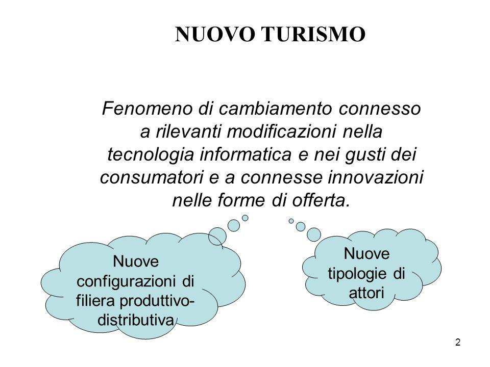 2 NUOVO TURISMO Fenomeno di cambiamento connesso a rilevanti modificazioni nella tecnologia informatica e nei gusti dei consumatori e a connesse innov