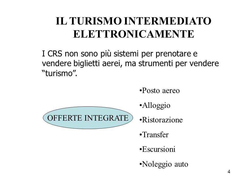 5 IL TURISMO INTERMEDIATO ELETTRONICAMENTE CRSGDS Rete di reti Rete proprietaria Integrazione
