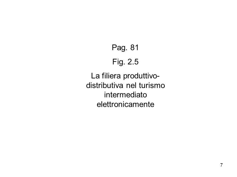 7 Pag. 81 Fig. 2.5 La filiera produttivo- distributiva nel turismo intermediato elettronicamente