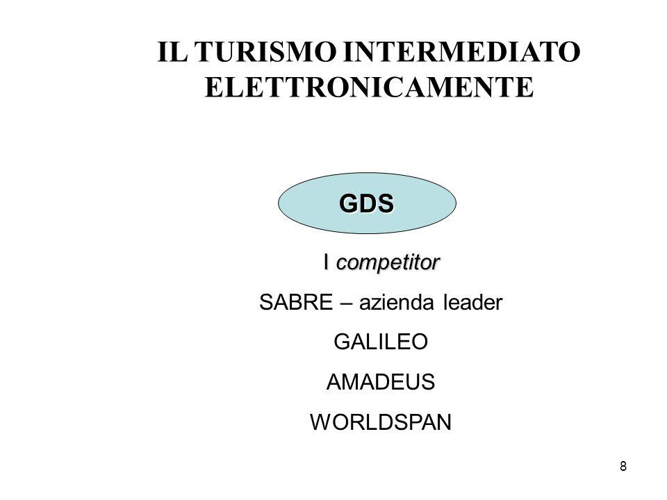 8 IL TURISMO INTERMEDIATO ELETTRONICAMENTE GDS I competitor SABRE – azienda leader GALILEO AMADEUS WORLDSPAN