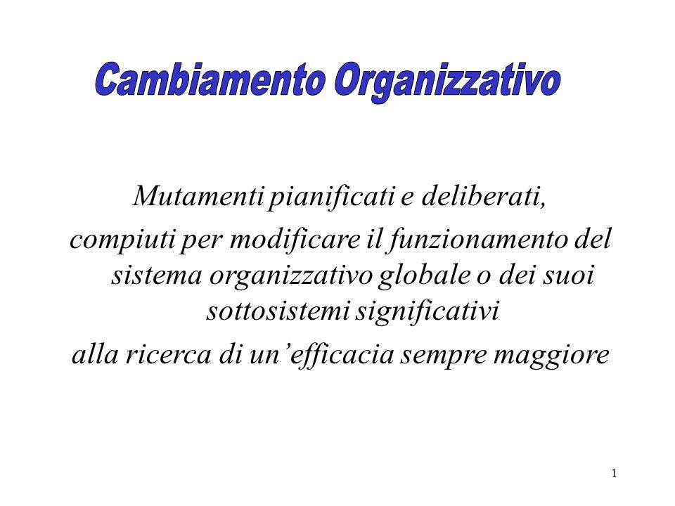 1 Mutamenti pianificati e deliberati, compiuti per modificare il funzionamento del sistema organizzativo globale o dei suoi sottosistemi significativi