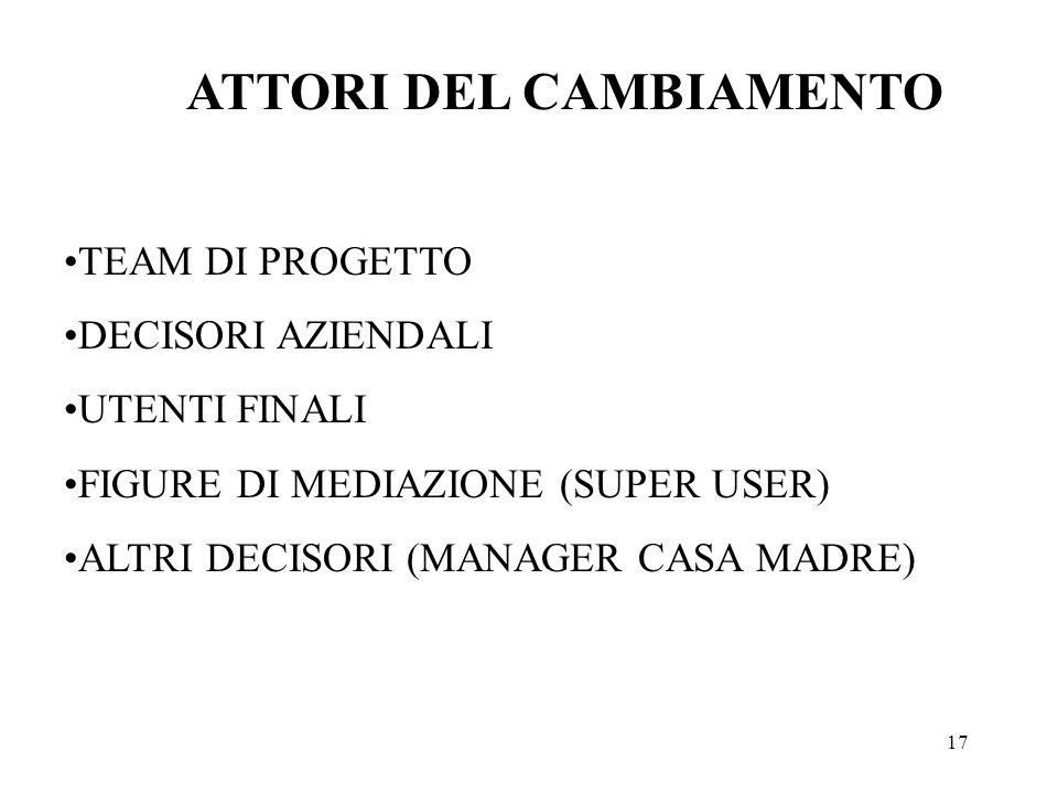 17 ATTORI DEL CAMBIAMENTO TEAM DI PROGETTO DECISORI AZIENDALI UTENTI FINALI FIGURE DI MEDIAZIONE (SUPER USER) ALTRI DECISORI (MANAGER CASA MADRE)