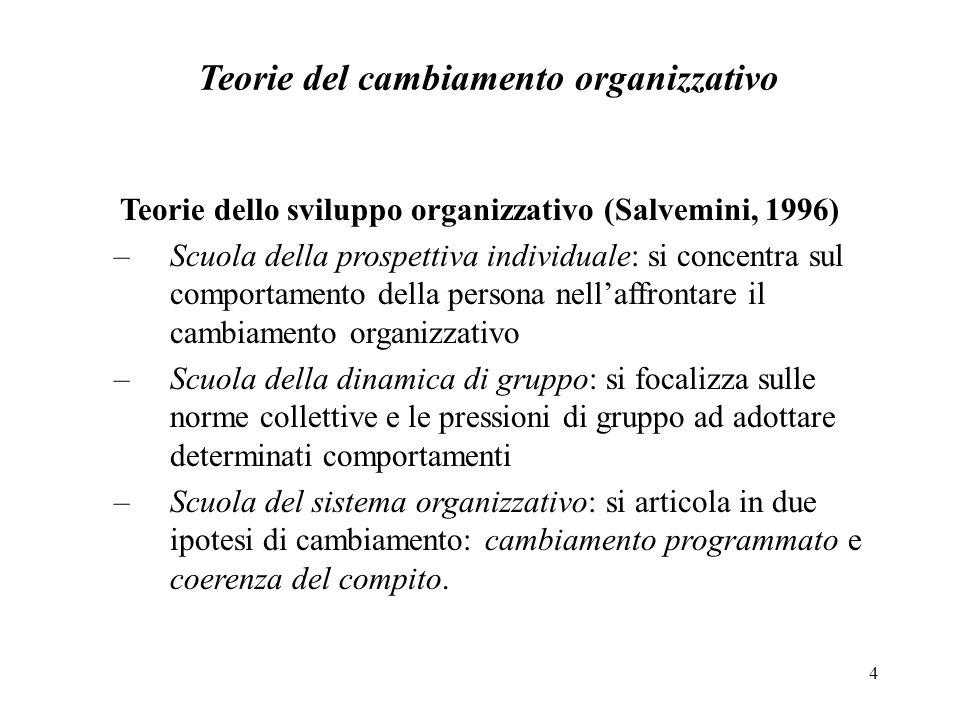 4 Teorie del cambiamento organizzativo Teorie dello sviluppo organizzativo (Salvemini, 1996) –Scuola della prospettiva individuale: si concentra sul c