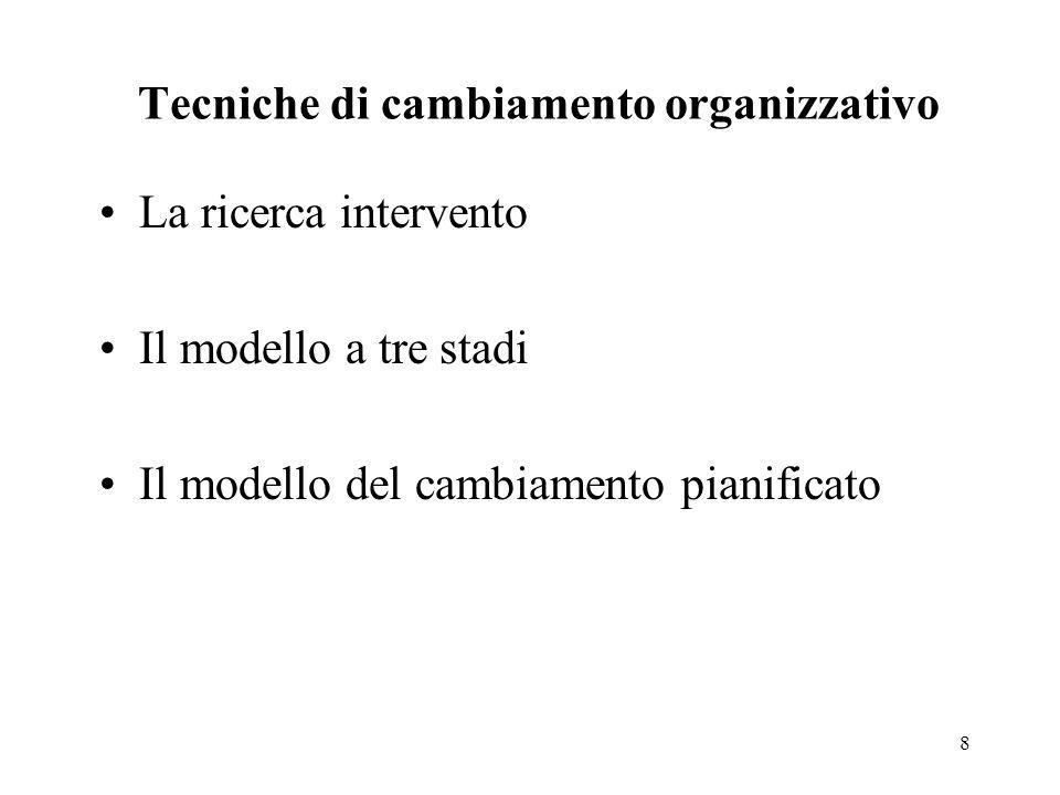 8 Tecniche di cambiamento organizzativo La ricerca intervento Il modello a tre stadi Il modello del cambiamento pianificato